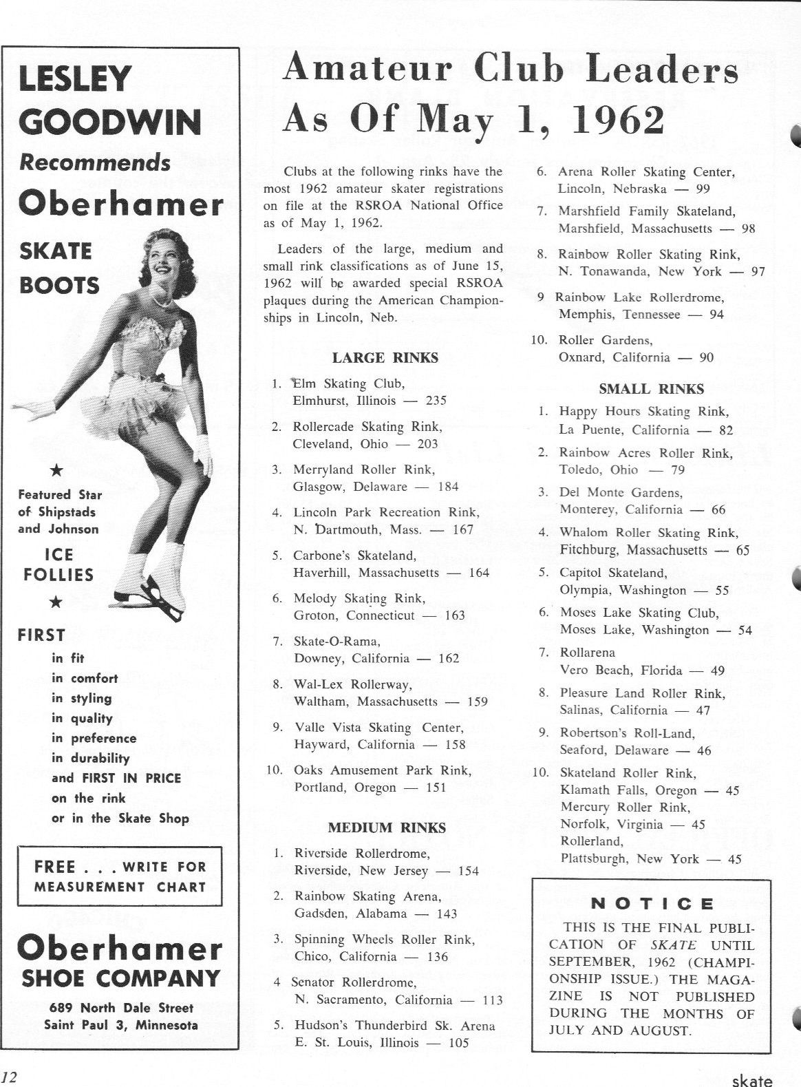 Amateur Club Leaders As of May 1, 1962 ...